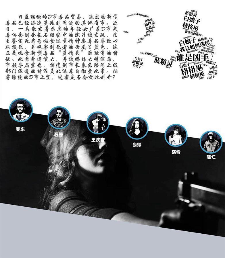 『蓝白』剧本杀真相复盘 凶手是谁 剧透解析 密码答案 结局攻略